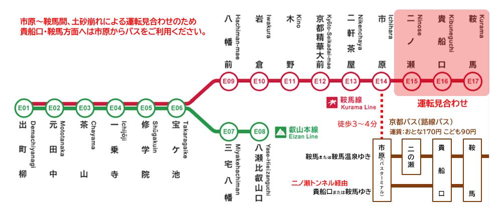 図 路線 京阪 電鉄