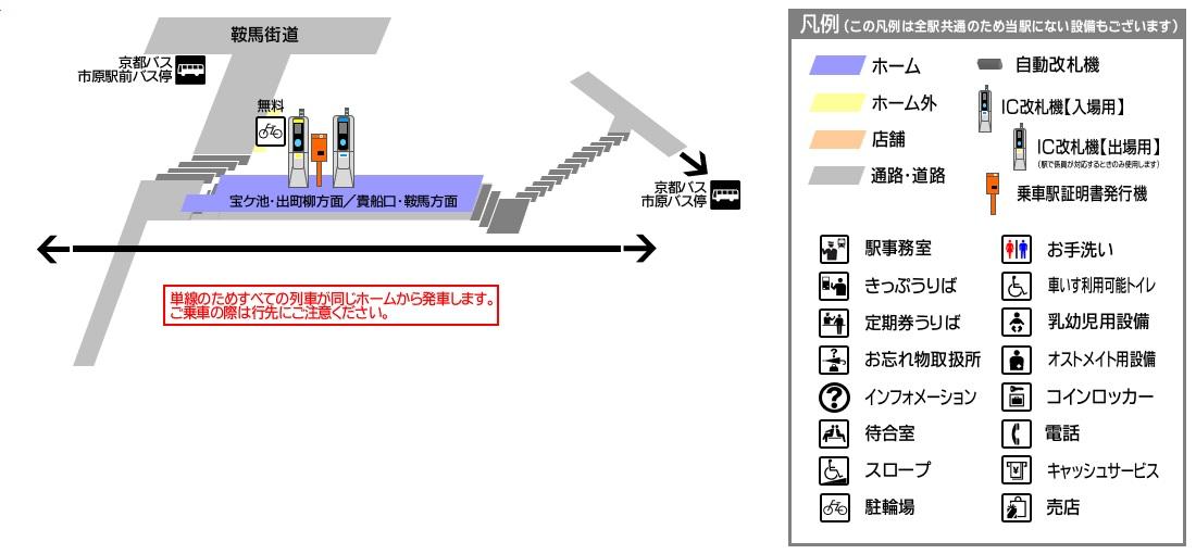 市原駅構内図